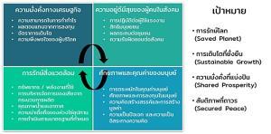 ธุรกิจ-สังคมยุคหลังโควิด ปรับตัวอย่างไรให้ทันโลก / ดร.สุวัฒน์ ทองธนากุล