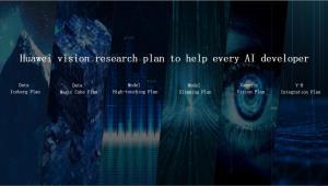 หัวเว่ยประกาศ 6 แผนคอมพิวเตอร์วิทัศน์ดัน AI กระหึ่ม