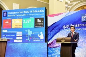 ศบค.เผยไทยติดเชื้อโควิด-19  4 ราย เสียชีวิตเพิ่ม 1 คน จ่อทดลองเปิดห้าง-กิจการใหญ่ หากป่วยไม่พุ่ง 17 พ.ค.