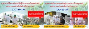 สถาบันอาหารเผยโควิด-19 พลิกโฉมแนวโน้มอุตสาหกรรมอาหารในเอเชีย
