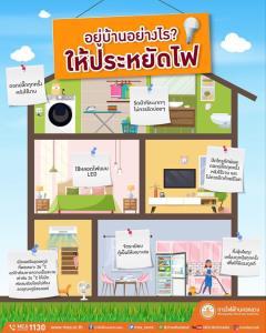 7 วิธี ลดการใช้ไฟฟ้าในบ้านได้ง่าย ๆ  ช่วง Work from Home หยุด #COVID-19