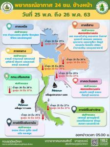 ฝนทั่วประเทศ! อีสาน-ใต้ตะวันตก โดนหนักสุด คลื่นทะเลอันดามันสูงเกิน 2 ม. กทม.-ปริมณฑล ตกร้อยละ 30
