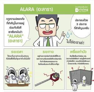 สทน.แนะประยุกต์ใช้หลักป้องกันอันตรายจากรังสีป้องกันโควิด-19