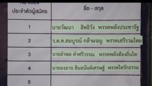 """สะพัด """"พินิจ จันทรสุรินทร์-เพื่อไทย"""" หมอบไม่ลงรับเลือกตั้งซ่อม ส.ส.เขต 4 ลำปาง"""