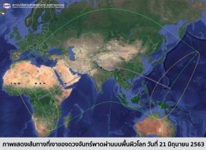 """21 มิ.ย.มีปรากฏการณ์ """"สุริยุปราคาบางส่วน"""" เหนือฟ้าเมืองไทย"""