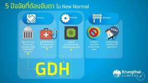 กรุงไทยแนะ 3 ตัวขับเคลื่อนเศรษฐกิจไทยในยุค New Normal