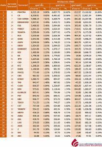 Broker ranking 18 Jun 2020