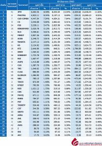 Broker ranking 19 Jun 2020