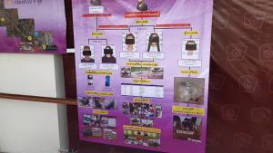 รวบเครือข่ายค้ายาเสพติดรายใหญ่ใน จ.นนทบุรี ยึดยาไอซ์-ทรัพย์สินรวมกว่า 45 ล้านบาท