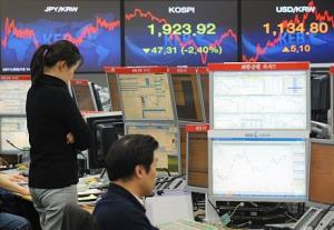 ตลาดหุ้นเอเชียปรับบวกตามดาวโจนส์ ขานรับข้อมูลเศรษฐกิจสหรัฐฯ สดใส