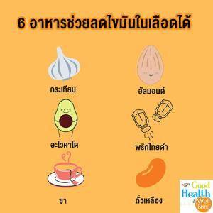 6 อาหารช่วยลดไขมันในเลือด