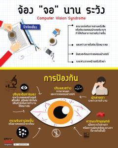 """จ้อง """"จอ"""" นาน ระวัง  Computer Vision Syndrome"""