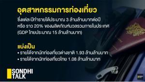 """[คำต่อคำ] SONDHI TALK : The Impossible Dream? ความฝันการเมืองไทยของ """"สนธิ ลิ้มทองกุล"""""""