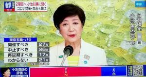 ผู้ว่าฯหญิงแห่งโตเกียวชนะเลือกตั้งสมัยที่ 2 กลางมรสุมโควิด