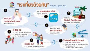 """ลงทะเบียนชิงสิทธิ """"www.เราเที่ยวด้วยกัน.com"""" เที่ยวไทย-ลดราคาที่พักสูงสุด 3,000 บาท"""