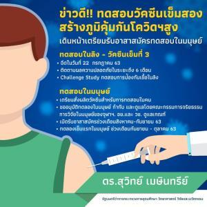 ต.ค.นี้ไทยเดินหน้าทดสอบวัคซีนโควิด-19 ในมนุษย์