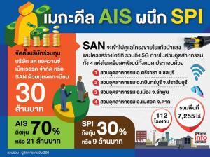 เปิดแผน AIS - สหพัฒน์ ร่วมทุนวางโครงข่าย 5G ในสวนอุตสาหกรรม