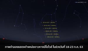 18-23 ก.ค.โอกาสสุดท้ายชมดาวหางนีโอไวส์ด้วยตาเปล่าในรอบ 6,000 ปี