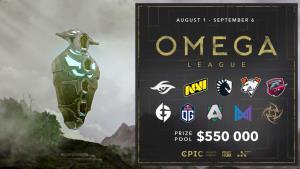 """10 ทีมดังร่วมศึก """"Dota2 Omega League"""" ชิงเงินรางวัลกว่า 18 ล้านบาท"""