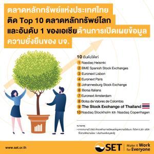 ตลาดหุ้นไทยติด Top 10 ตลาดหุ้นโลกด้านการเปิดเผยข้อมูลความยั่งยืนของ บจ.