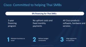 ผู้ประกอบการไทยสามารถไม่ต้องจ่ายเงินก้อนในทีเดียว และทยอยจ่ายได้ในเวลา 3 ปี