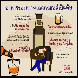 อาการของภาวะแอลกอฮอล์เป็นพิษ