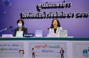 สธ.ย้ำท่องเที่ยวไทยปลอดภัย มีสุขอนามัยที่ดี ด้วยมาตรฐาน SHA กระตุ้นเศรษฐกิจ สร้างวิถีชีวิตแบบ New Normal