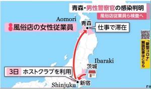 อนาคตดับ ตำรวจหนุ่มญี่ปุ่นติดโควิดจากหมอนวด