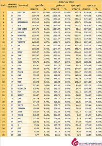 Broker ranking 10 Aug 2020