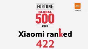 Xiaomi ขยับอันดับ Fortune Global 500 ขึ้นมาอยู่ที่ 422 จากยอดขายสมาร์ทโฟน-อุปกรณ์ IoT ที่เติบโต