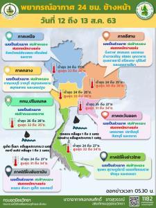อุตุฯ เตือน เหนือ-อีสานตอนล่าง-ตะวันออก-ใต้ ฝนตกหนัก-พื้นที่เสี่ยงระวังอันตราย กรุงโดนร้อยละ 40