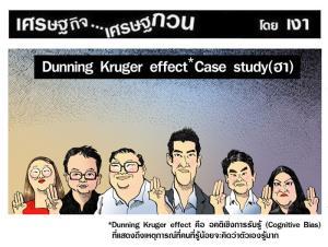Dunning Kruger effect Case study