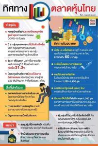 ม่านหมอกปกคลุมหุ้นไทย การเมืองร้อนฉุดดัชนีหลุด 1,300 จุด