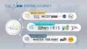 """MCOT"" พลิกโฉมสู่ ""The New Digital Journey"""