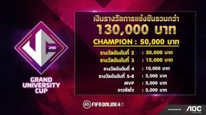 กลับมาอีกครั้ง! การแข่งขัน FIFA Online 4 ระดับมหาวิทยาลัย Grand University Cup 2020