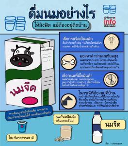 ดื่มนมอย่างไร ให้ยังฟิต แม้ต้องอยู่ติดบ้าน