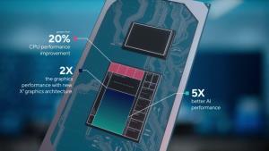 """อินเทลเปิดตัว """"Intel 11th Gen Tiger Lake"""" ซีพียูสำหรับโน้ตบุ๊กรุ่นใหม่"""