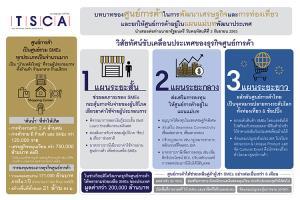 """""""สมาคมศูนย์การค้าไทย"""" แสดงวิสัยทัศน์ผนึกกำลังภาครัฐฝ่าวิกฤต ชูบทบาทในการพัฒนาเศรษฐกิจและการท่องเที่ยว ผลักดันศูนย์การค้า ในแผนแม่บทช่วยขับเคลื่อนประเทศ"""