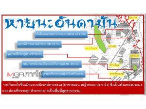 ราคาที่ต้องจ่าย (เพิ่ม) ให้คลองไทย ความพังพินาศของทะเลอันดามัน!