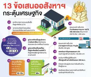ลุ้นรัฐออกมาตรการกระตุ้นอสังหาฯ ชูไทยบ้านหลังที่ 2 ดึงต่างชาติชอปที่อยู่อาศัย