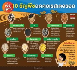 เจ๋งสุดๆ.. 10 ธัญพืช ลดคอเรสเตอรอล