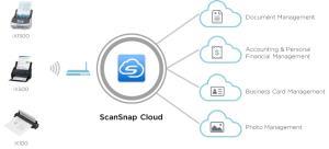 สแกนได้ไม่ใช้พีซี! ฟูจิตสึขยายบริการ ScanSnap Cloud รองรับเวิร์กฟอร์มโฮม