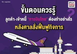 """ขั้นตอนควรรู้ ลูกหนี้-เจ้าหนี้ """"การบินไทย"""" ต้องทำอย่างไร? หลังศาลสั่งฟื้นฟูกิจการ"""