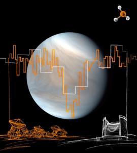 """""""นักดาราศาสตร์"""" ค้นพบหลักฐานที่อาจบ่งชี้ว่ามีสิ่งมีชีวิตบน """"ดาวศุกร์"""""""
