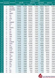 Broker ranking 16 Sep 2020