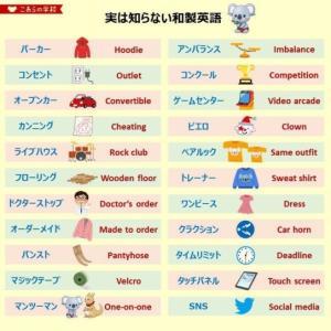 ภาษาอังกฤษแบบเมดอินเจแปน