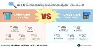 ธปท.เปิด 5 ธุรกิจที่มีปริมาณการใช้บัตรรูดปรื๊ดสูงสุด