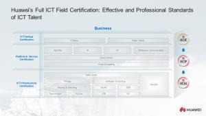 หัวเว่ยไม่หวั่นโควิด-19 จัด Certificate ระดับเอเชียแปซิฟิก ประจำปี 2020