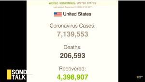 [คำต่อคำ] SONDHI TALK : ไทยพร้อมยัง? สงครามโควิดครั้งที่ 2 - ความพ่ายแพ้ของม็อบ 19 กันยาฯ