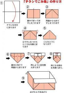 แผ่นดินไหวใหญ่ ภูเขาไฟฟูจิระเบิด?! เทคนิคง่ายๆ ในการใช้ชีวิตแบบญี่ปุ่น